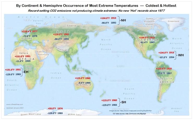 Globala värmerekord WMO