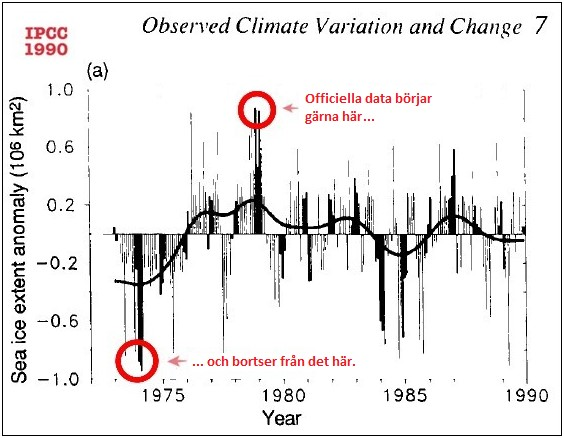 IPCC 1990 Observed Climate Variation and Change