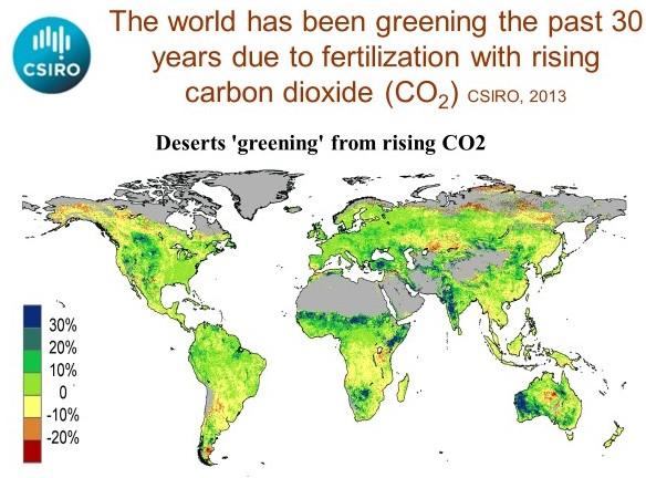 Jorden grönskar