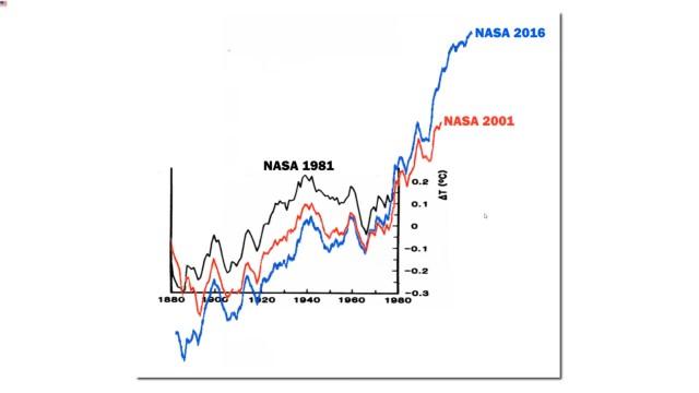 NASA 1981, 2001 och 2016