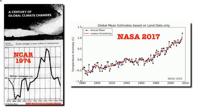 NCAR 1974 vs NASA 2017