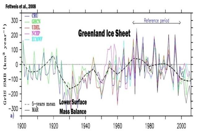 Grönland 1900
